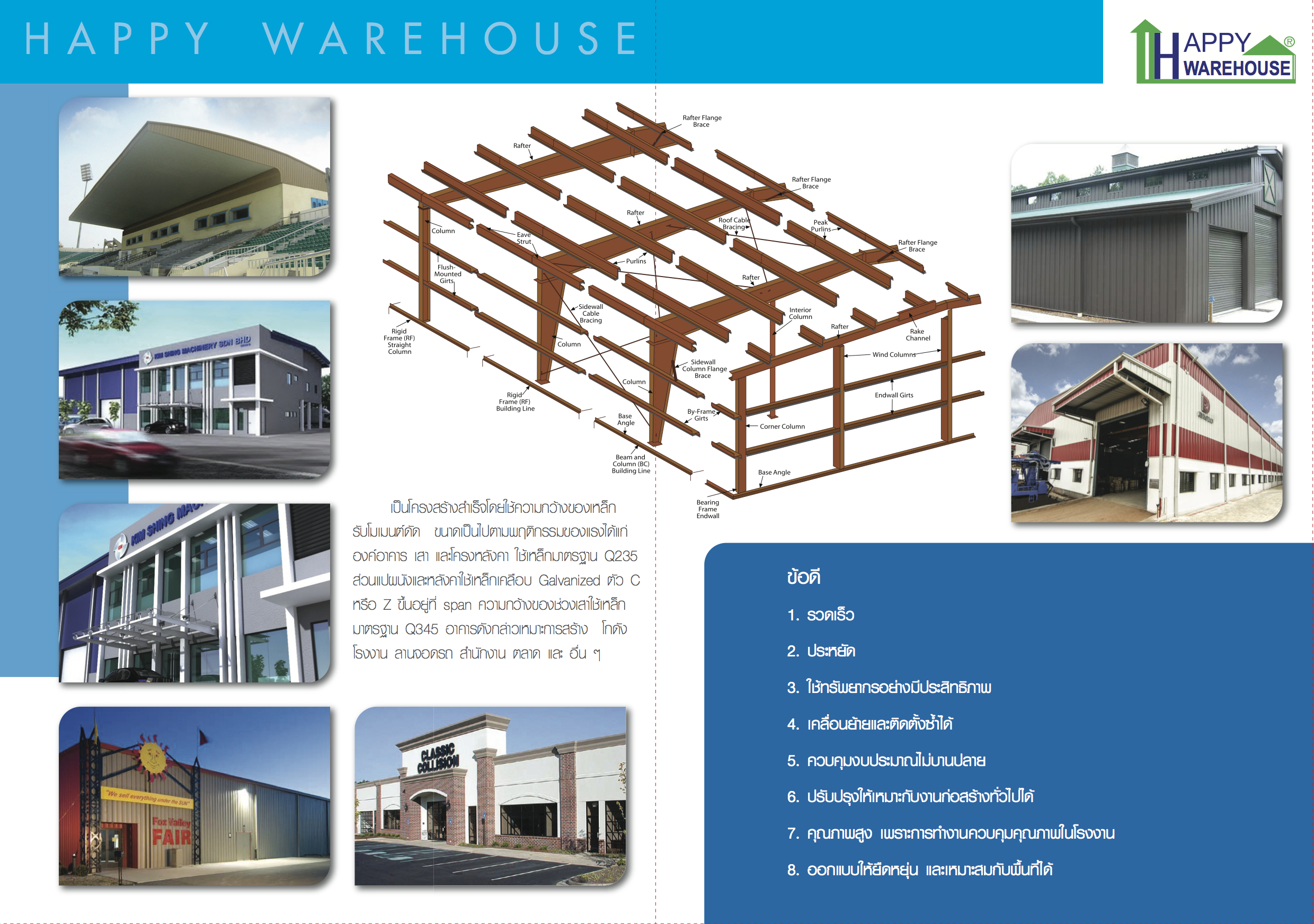 happywarehouse2
